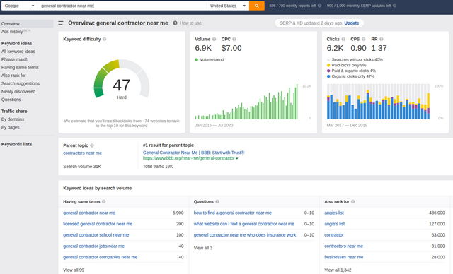 construction seo dashboard